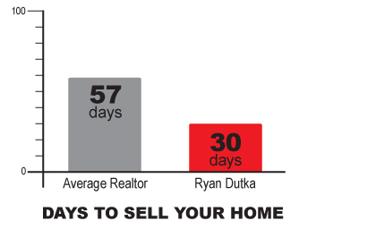 Ryan Dutka home selling